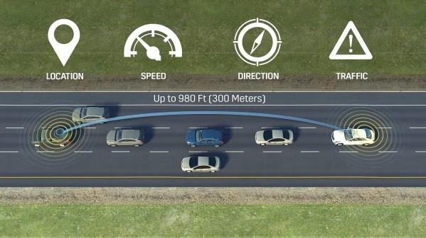 كاديلاك تثبت ريادتها في مجال تقنية المركبات من خلال إطلاقها تواصل سيارة إلى سيارة V2V