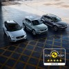 """بعد فوزها بلقب سيارة العام 2018 في أوروبا """"Volvo XC40"""" تحصد تصنيف """"خمس نجوم"""" في اختبارات """"البرنامج الأوروبي لتقييم السيارات الجديدة"""""""