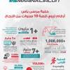 حلبة مرسى ياس: أرقام تروي قصة 10 سنوات من النجاح