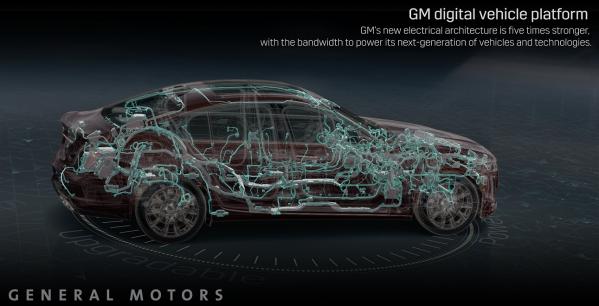 جنرال موتورز تعلن لأول مرة عن منصة إلكترونية مبتكرة في سياراتها تسمح بتبني تقنيات جديدة في المستقبل