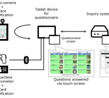 نيسان تسمح بالاستخدام المجاني لتكنولوجيا درجة حرارة الجسم وإدارة الصحة